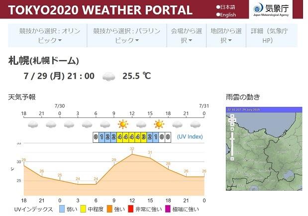 20190729東京五輪天気サイト