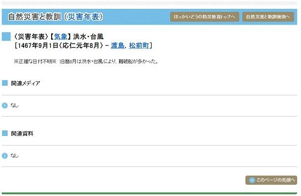 146708応仁の乱災害