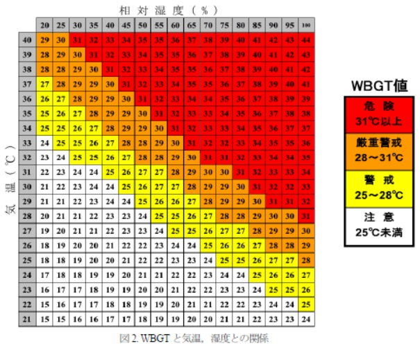 WBGT0729.jpg