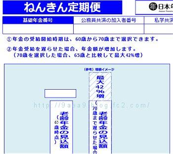 ねんきんネット電子版「ねんきん定期便」のお知らせdegozaru