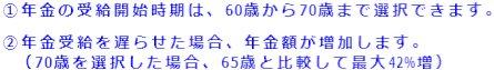 ねんきんネット電子版「ねんきん定期便」のお知らせ3