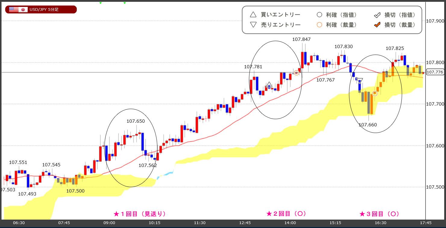 FX-chart20190911.jpg