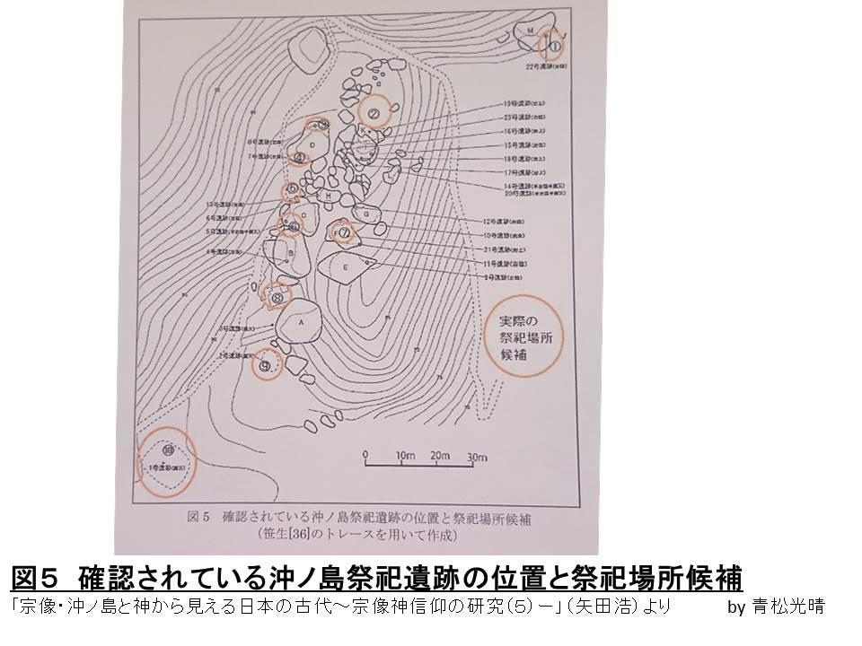 沖ノ島祭祀遺跡位置図