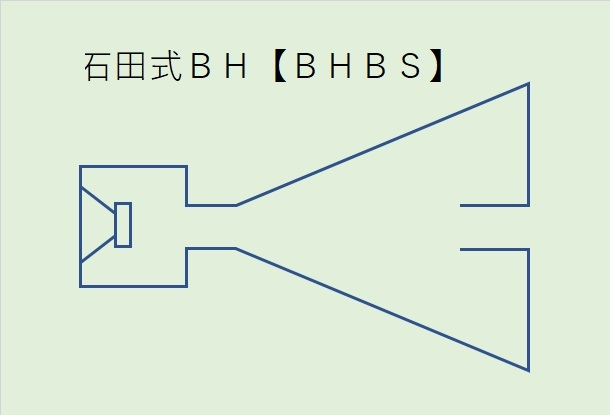 1石田式BHBS