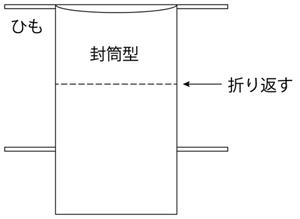 座布団構造