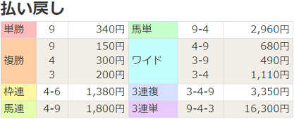20190702234400ff8.png