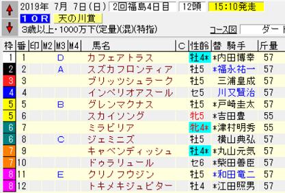19天の川賞
