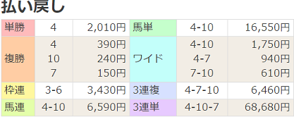 2019070720404689c.png