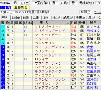 19五稜郭S結果