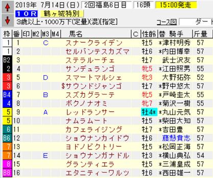 19鶴ヶ城特別