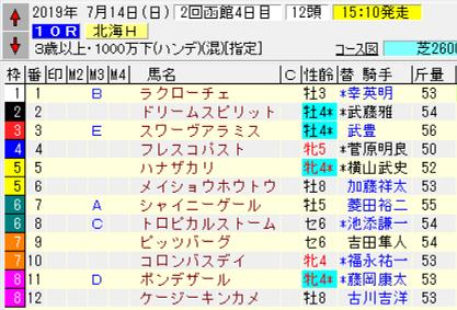 19北海HC