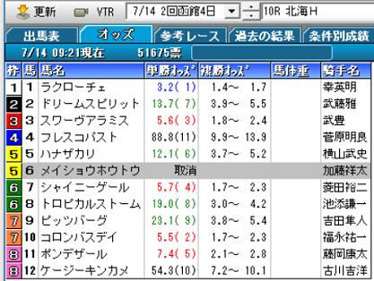 19北海HCオッズ