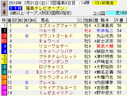 19福島テレビOP