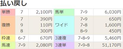 190721函館1R払戻