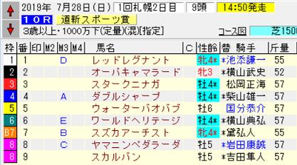 19道新スポーツ賞