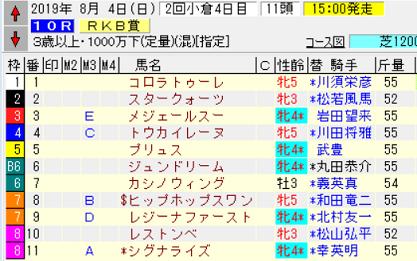 19RKB賞