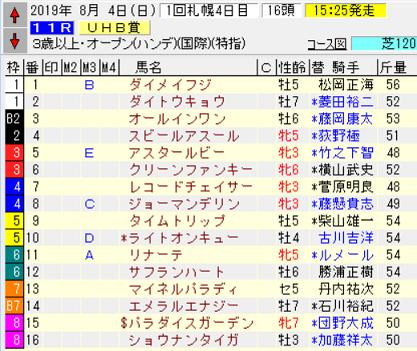 19UHB賞