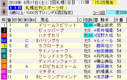 19札幌日刊スポーツ杯
