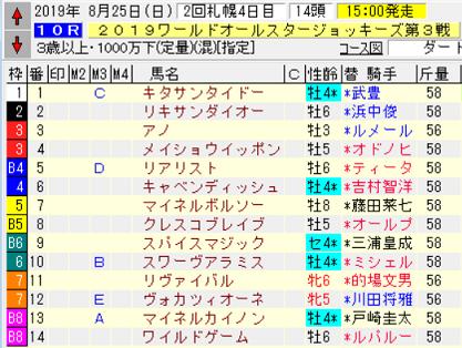19WASJ第3戦