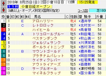 19小倉日経OP