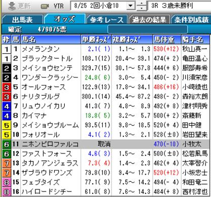 190825小倉3R確定オッズ