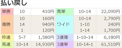 190825小倉3R払戻
