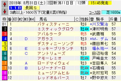 19長岡S