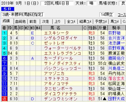 190901札幌5R結果