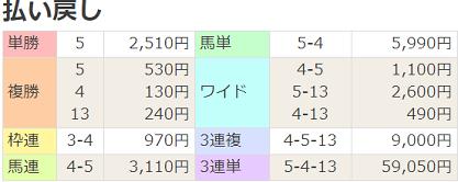190901札幌5R払戻