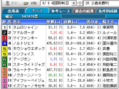 190908阪神2R確定オッズ
