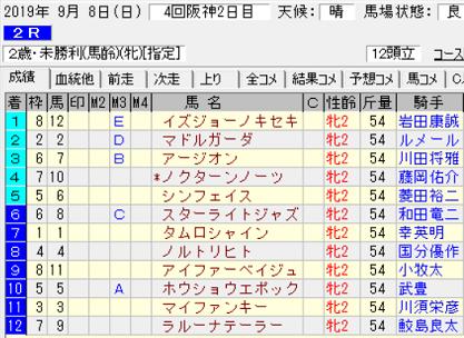 190908阪神2R結果