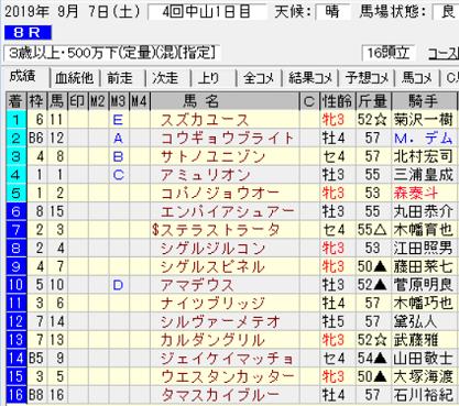 190907中山8R結果