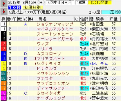 19初風特別