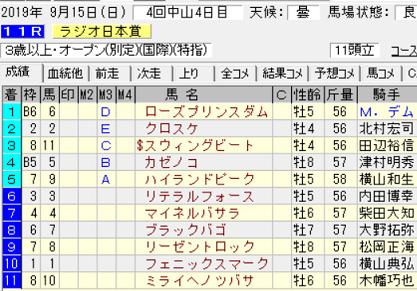 19ラジオ日本賞結果