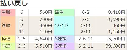 19ラジオ日本賞払戻