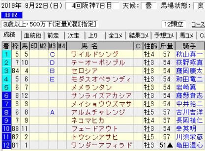 190922阪神8R結果