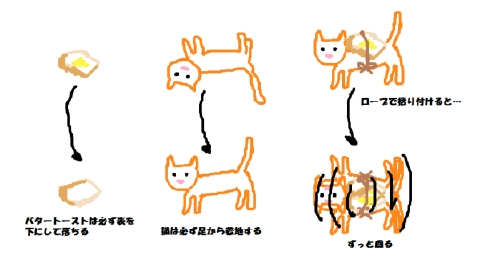 toast1-chart.jpg