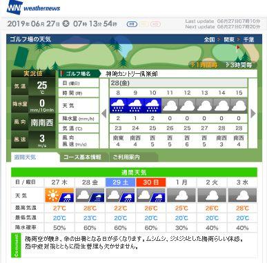 神崎天気W