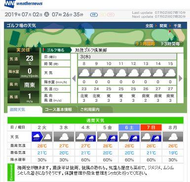 加茂天気W