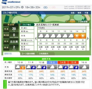 森永高滝天気W