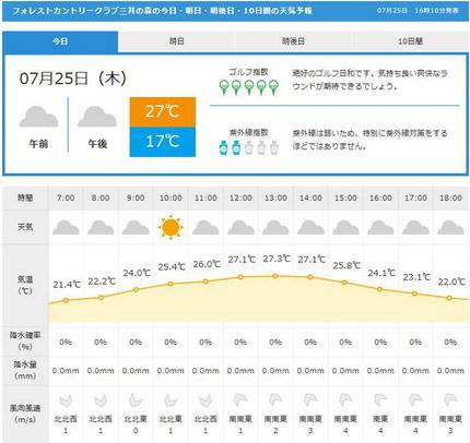 フォレスト三井天気