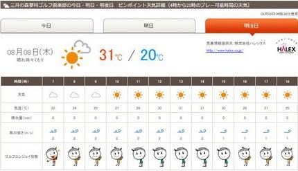 三井の森天気