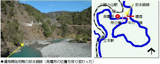小山発電所マップ