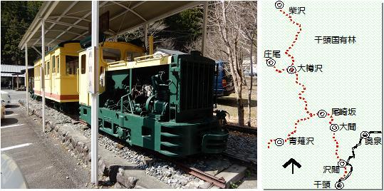 森林鉄道マップ