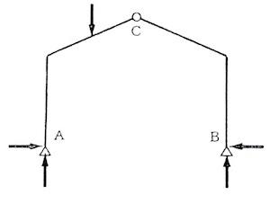 3ヒンジ構造物の解法1