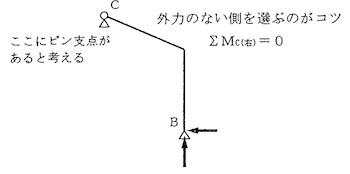 3ヒンジ構造物の解法2