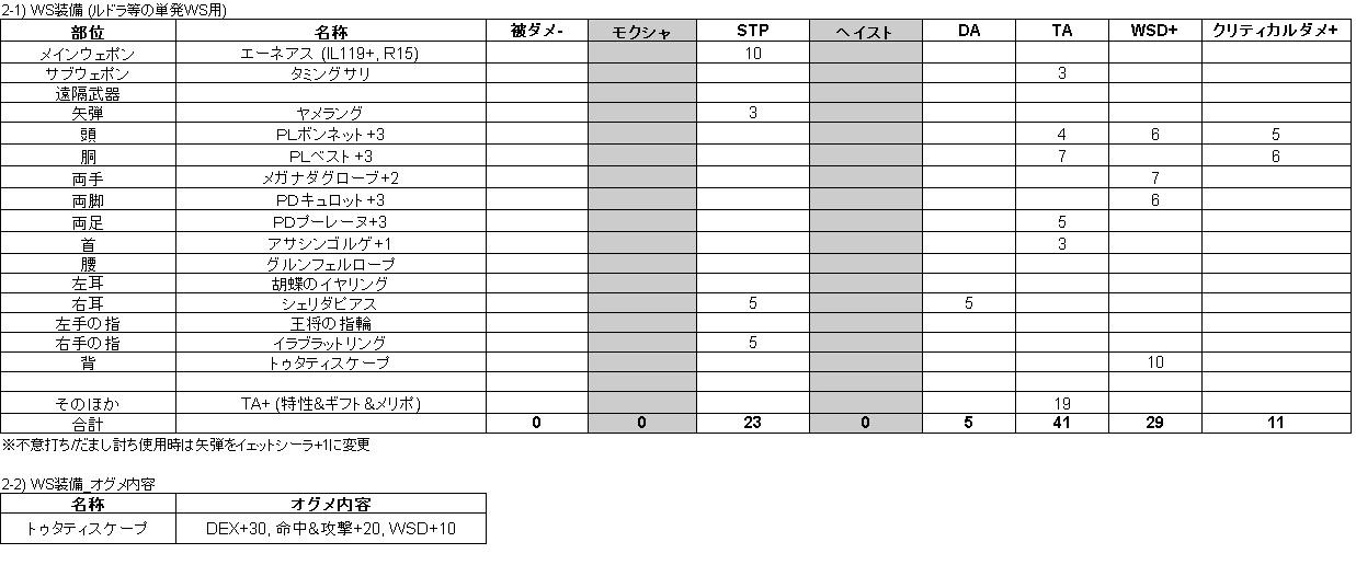 FF11_シ装備2