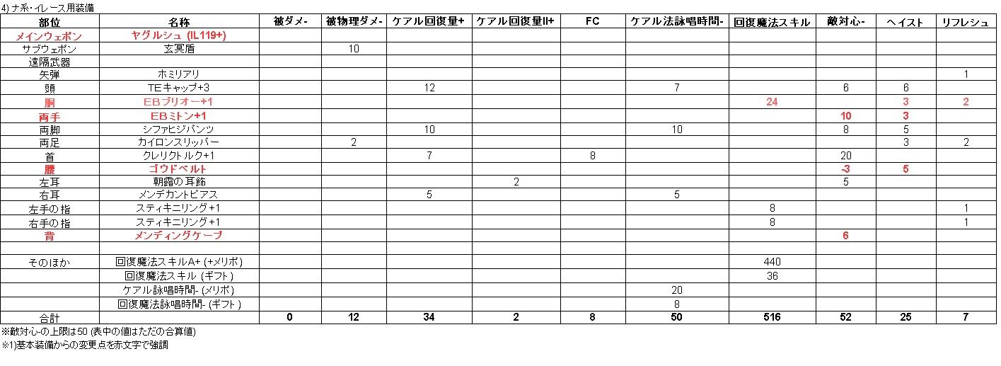 FF11_白装備4