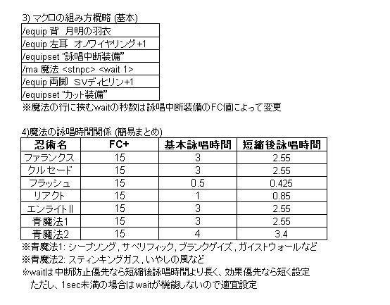 FF11_ナ装備3