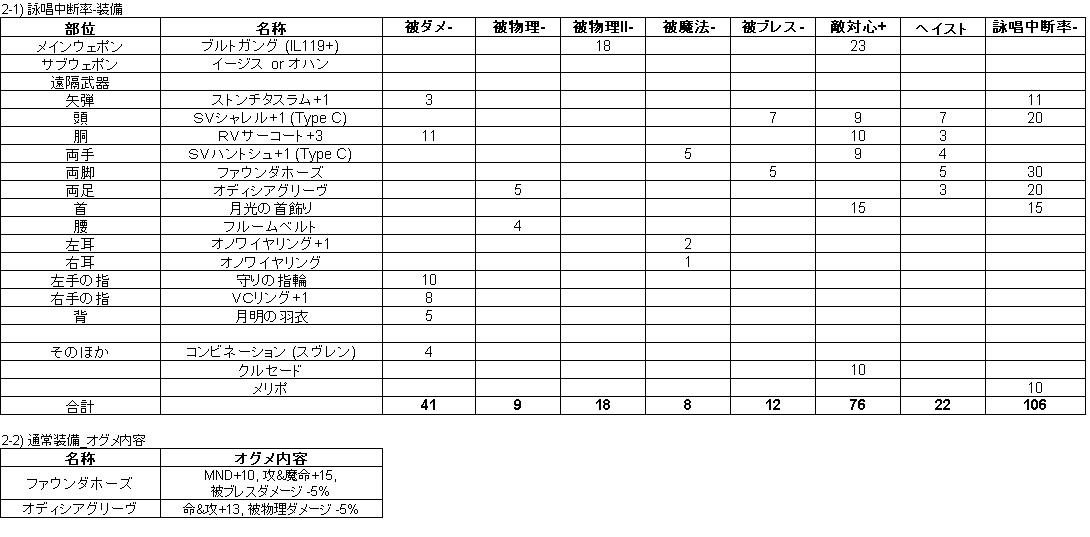 FF11_ナ装備2